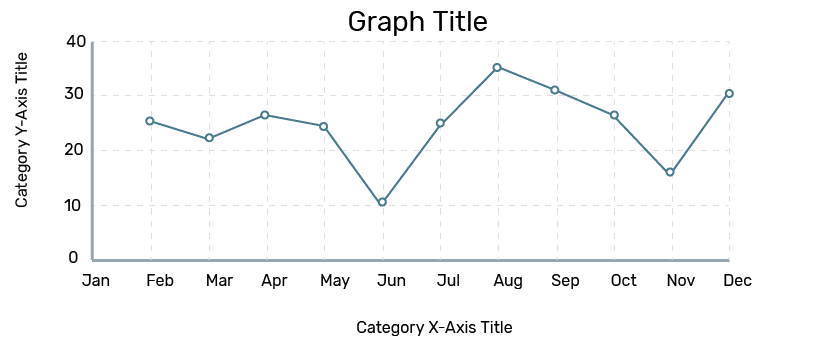 Example of a timeline line graph styling