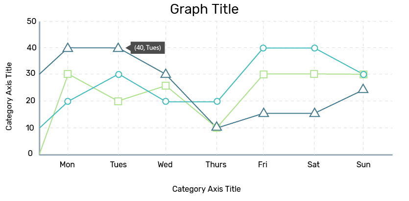 Example of multi_variable line graph styling